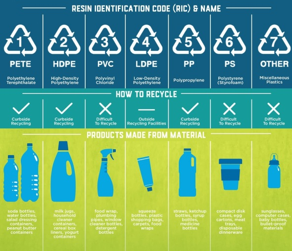 recycling_infographic_2-5